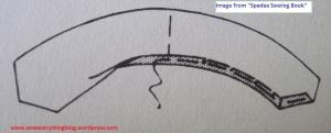Spadea Collar Replace