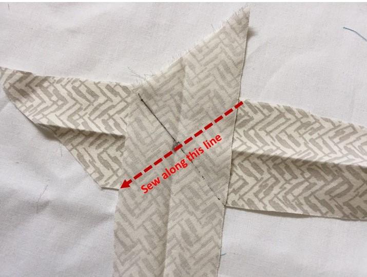 sewn unturned correct way