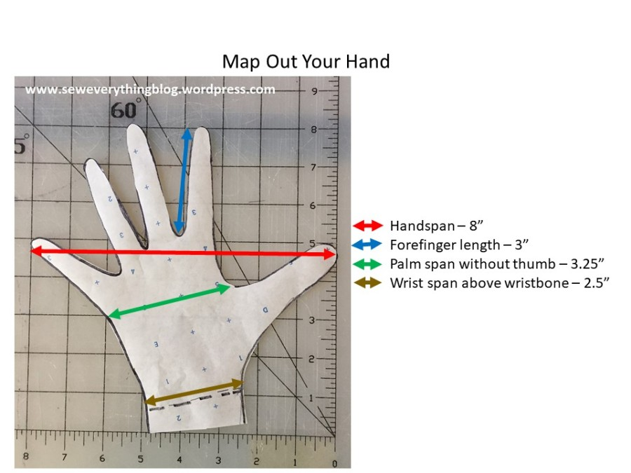 Hand mapped out